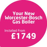 Your boiler installed from...